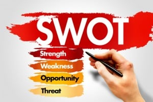 SWOT drawn out. Free Offers include the offer to do a SWOT analysis of your computer network.
